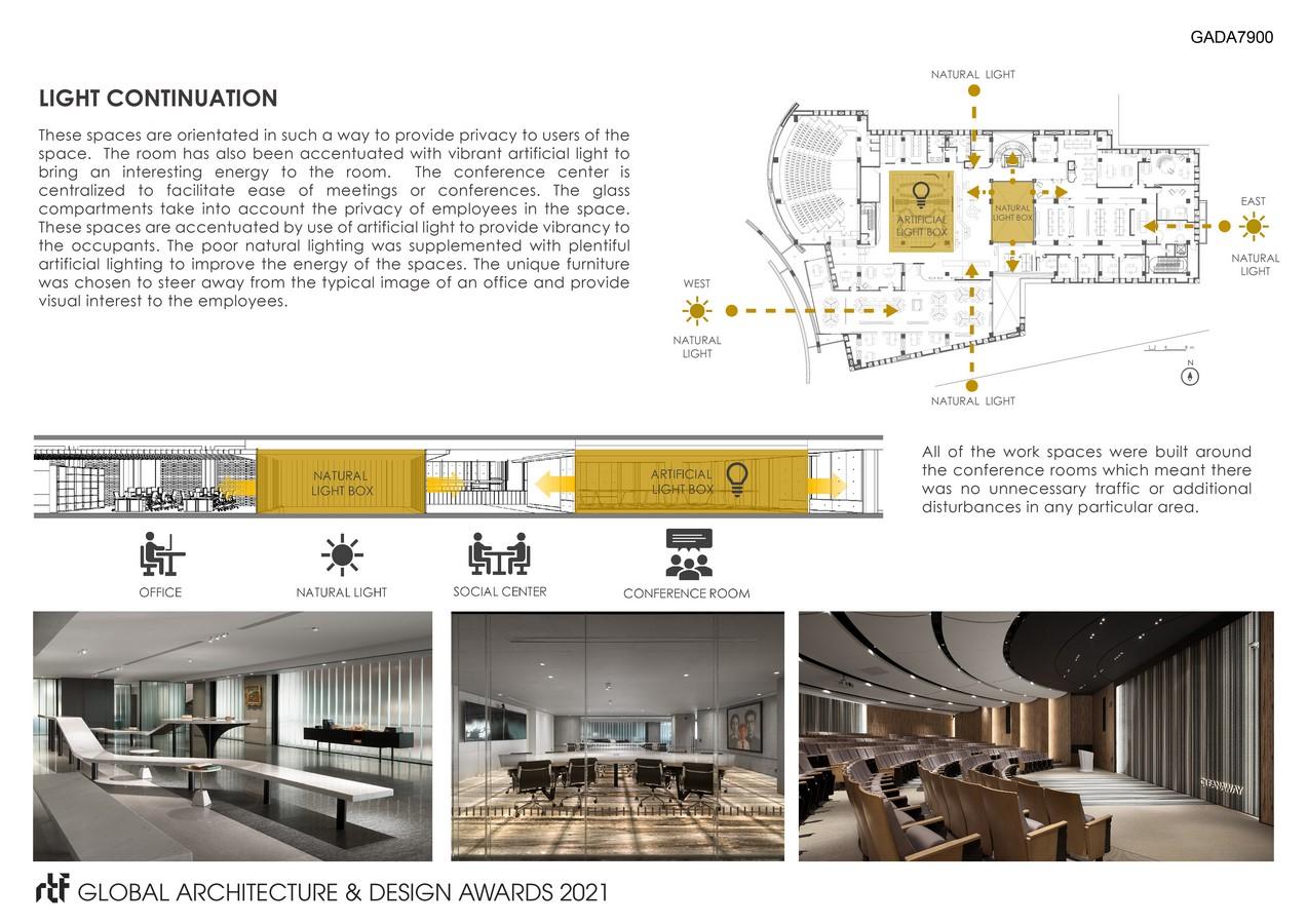 Chain10 Architecture & Interior Design Institute   Anti Chamber- Sheet5