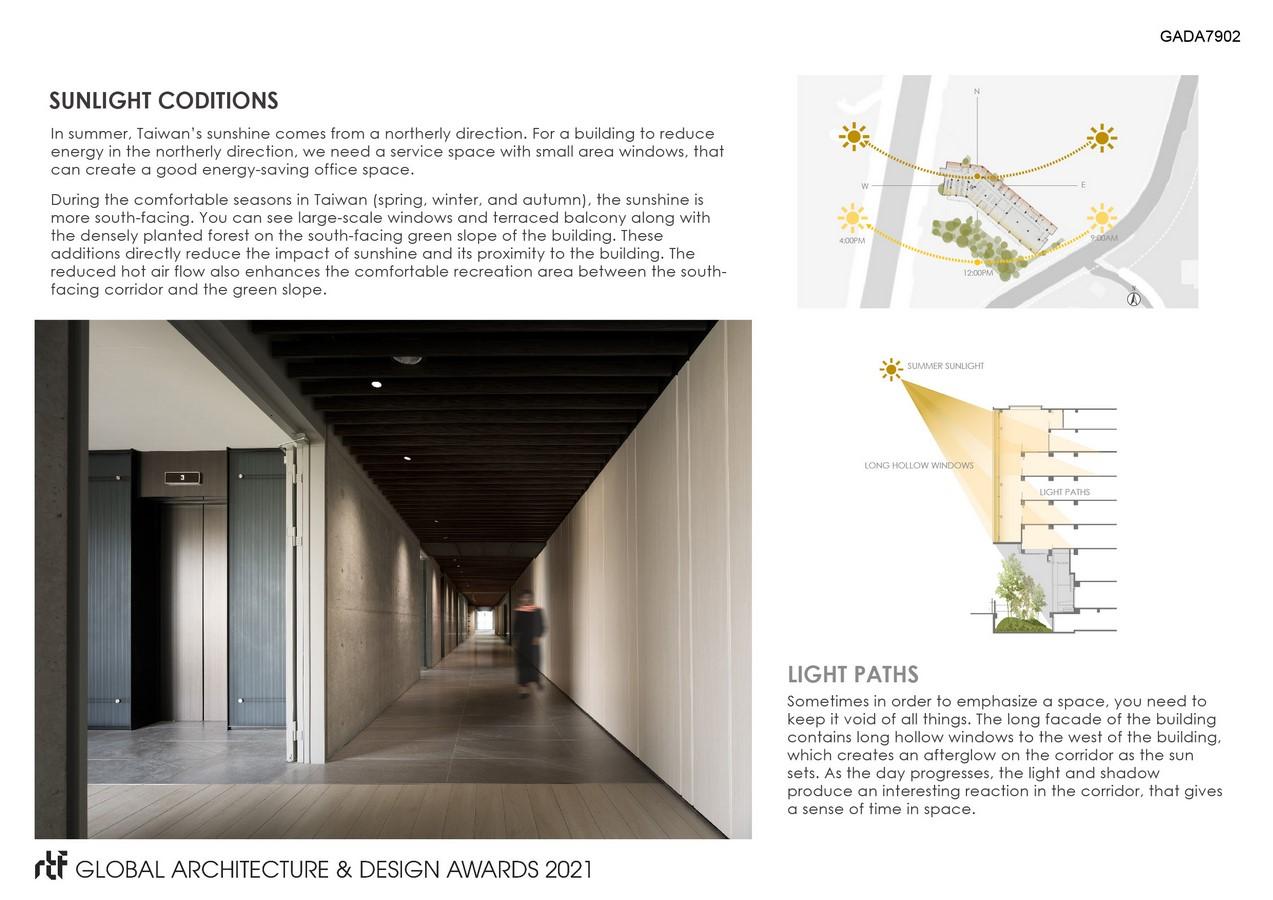 Chain10 Architecture & Interior Design Institute | Biosphere- Sheet4