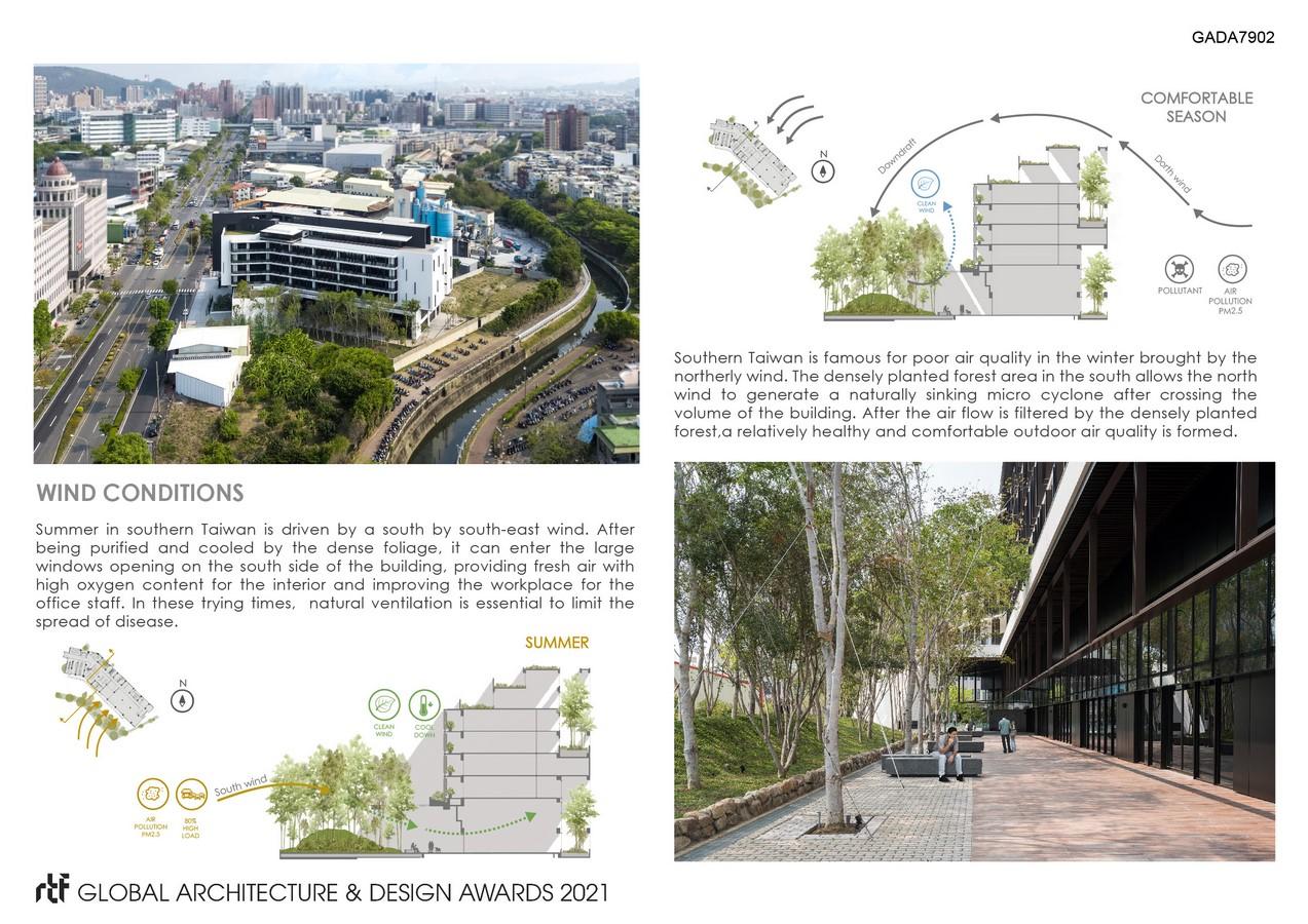 Chain10 Architecture & Interior Design Institute | Biosphere- Sheet5