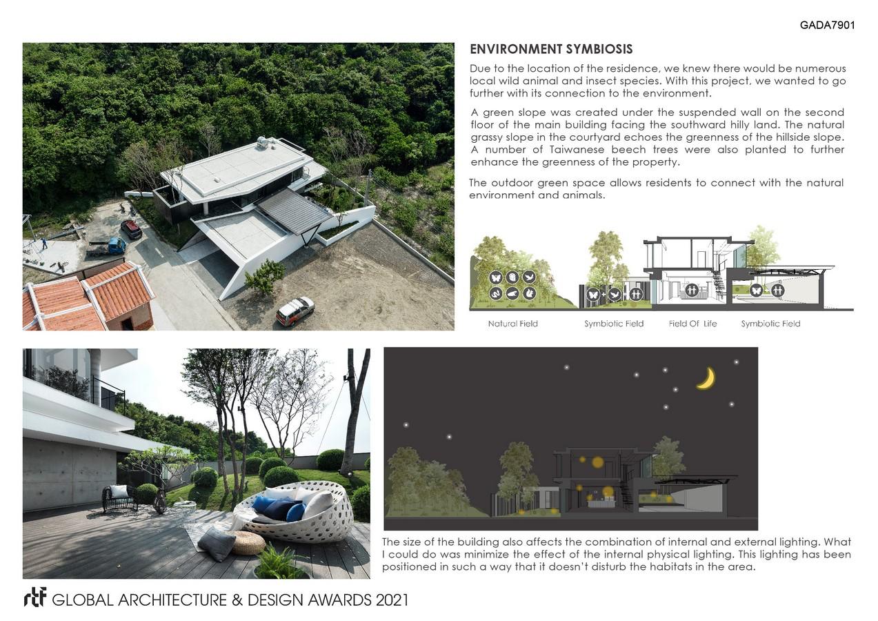 Chain10 Architecture & Interior Design Institute   Comfort in Context - Sheet5