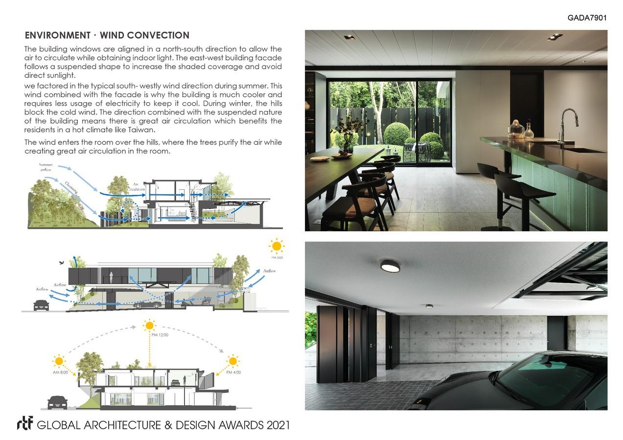 Chain10 Architecture & Interior Design Institute   Comfort in Context - Sheet6