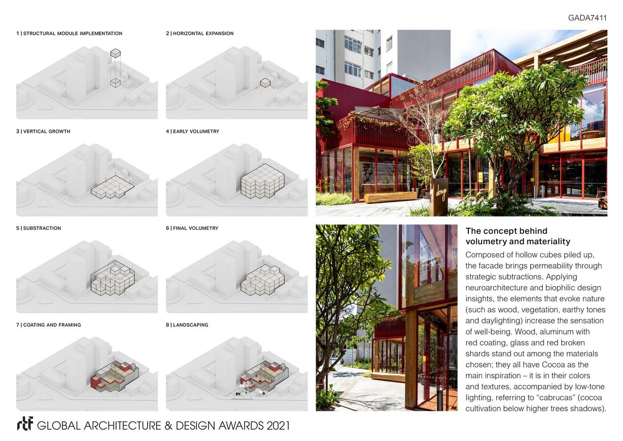 Dengo Chocolates Concept Store   Matheus Farah e Manoel Maia Arquitetura - Sheet3