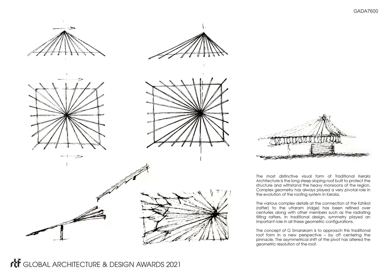 G. Smarakam - A Memorial for a Poet | Fahed + Architects - Sheet3
