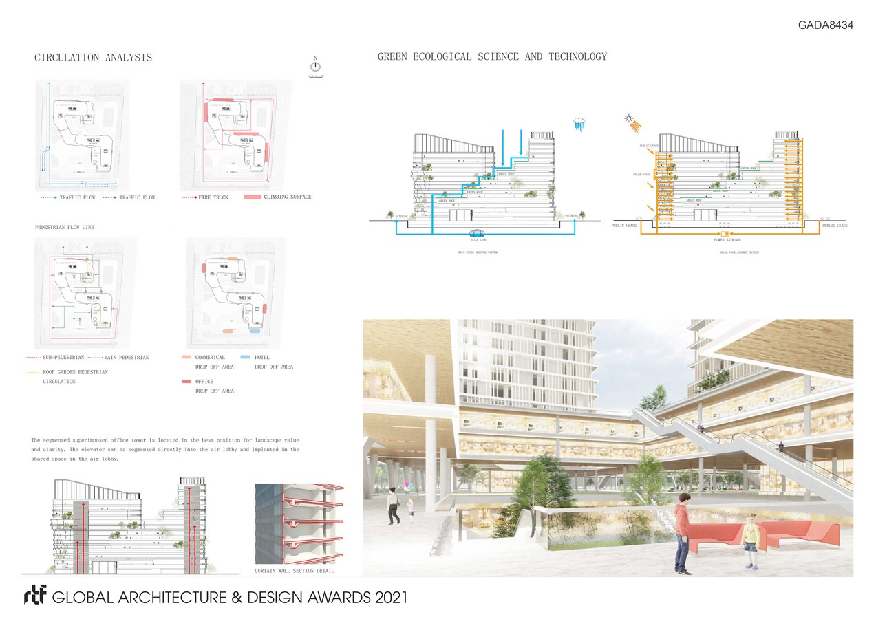 Hengshui Innvovation And Entrepreneurship Building , Binhu New District   China Construction Engineering Desiign Group Corporation Limited - Sheet4