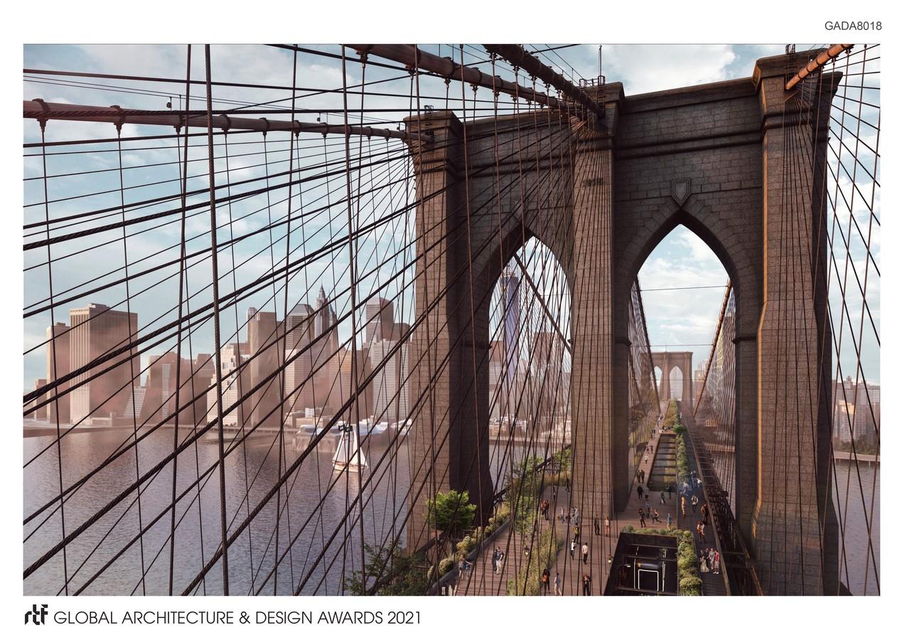 The Great Bridge: Path to Equilibrium - Sheet 1