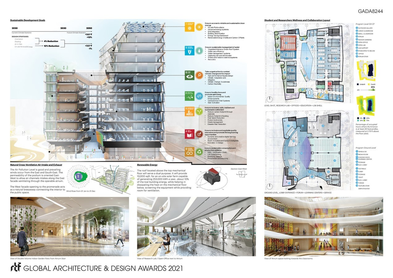 University of Miami Medical Education and Research Center - Sheet4