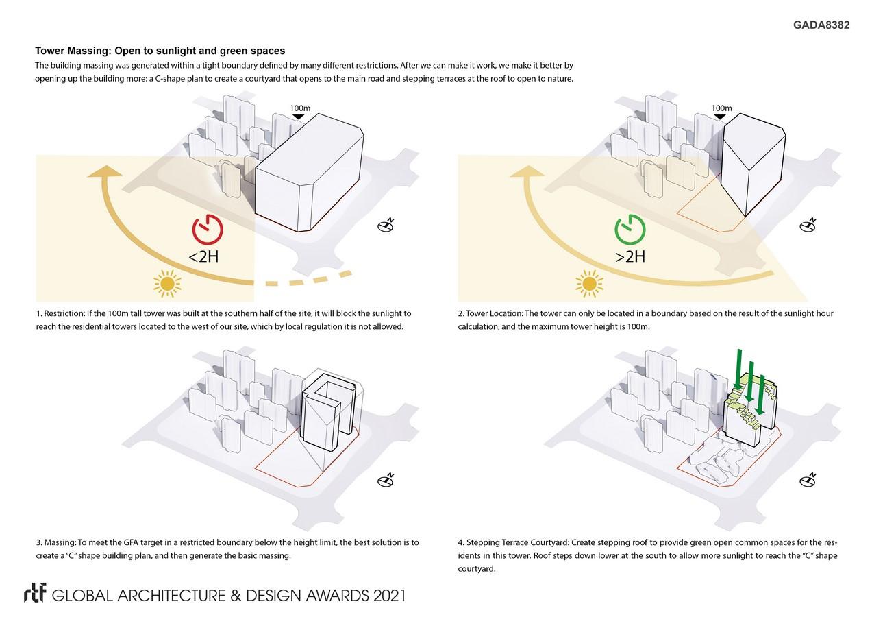 Xi'An Fengdong Starry Future Mixed-Use Development   L&P Architects - Sheet4