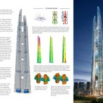 Signature Tower One by Adrian Smith + Gordon Gill Architecture - Sheet3
