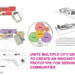 Alief Neighborhood Center | Government Sector (Houston) - Sheet5