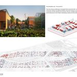 Brainport Smart District By UNStudio -4
