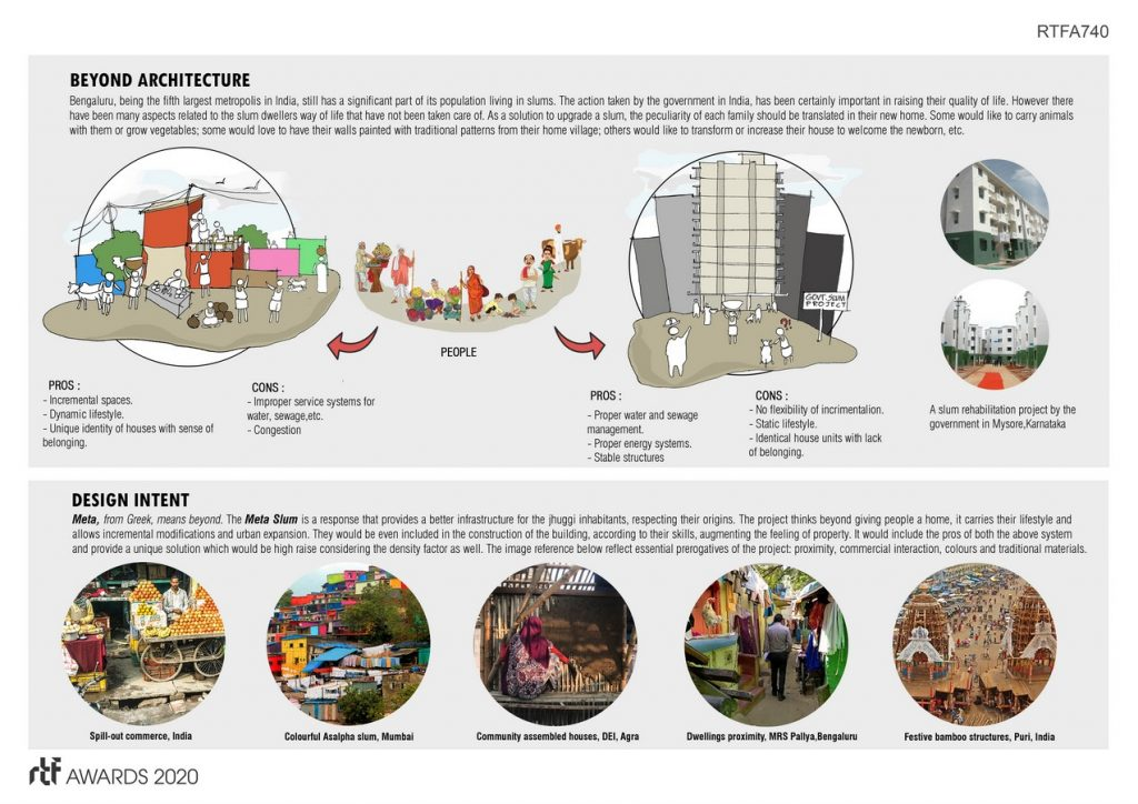 META SLUM By Manasaram Architects - Sheet2
