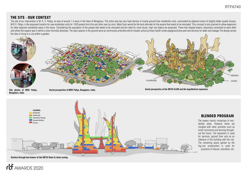 META SLUM By Manasaram Architects - Sheet3