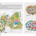 META SLUM By Manasaram Architects - Sheet5