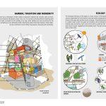 META SLUM By Manasaram Architects - Sheet6