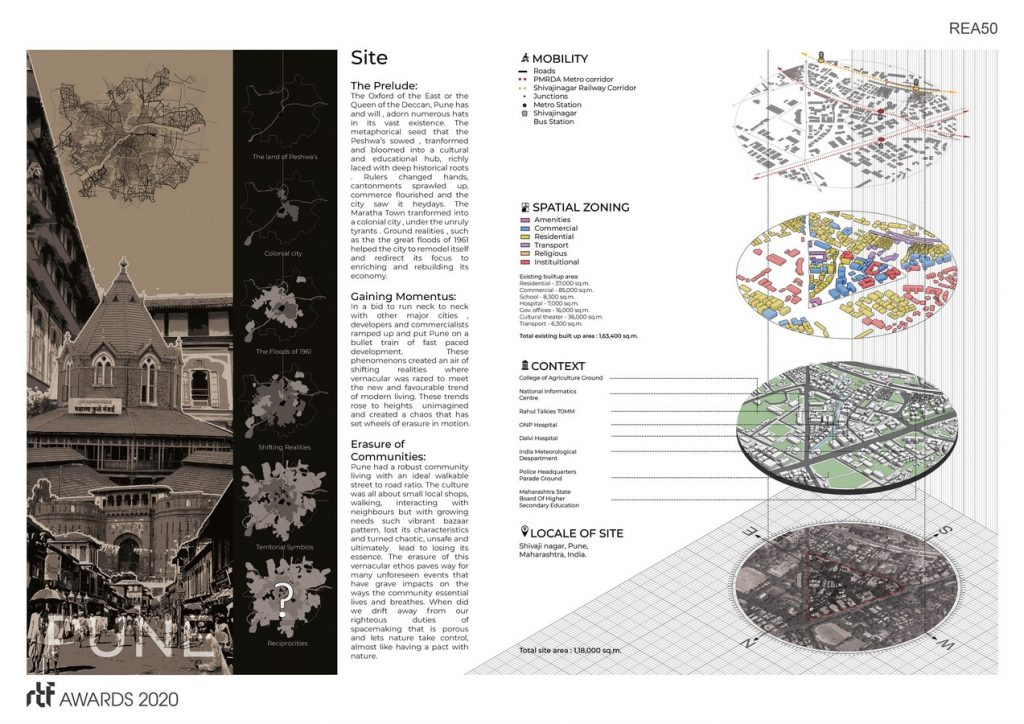 Rebirth of Architecture : Vertical neighbourhood : 2100 | Bhairumal - Sheet3