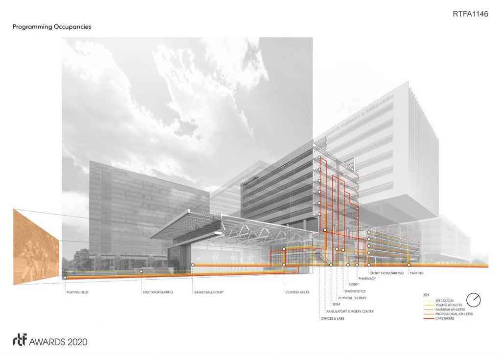 Sports Therapy and Research Center at the Star | Perkins&Will Dallas - Sheet2
