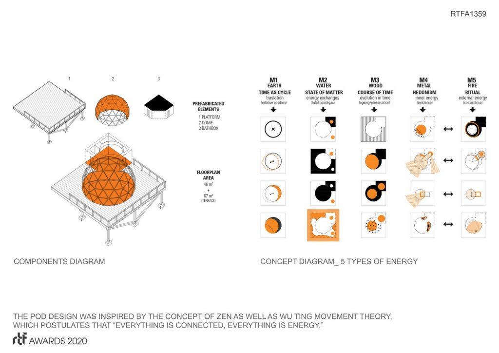 Whitepod | Montalba Architects, Inc. - Sheet2